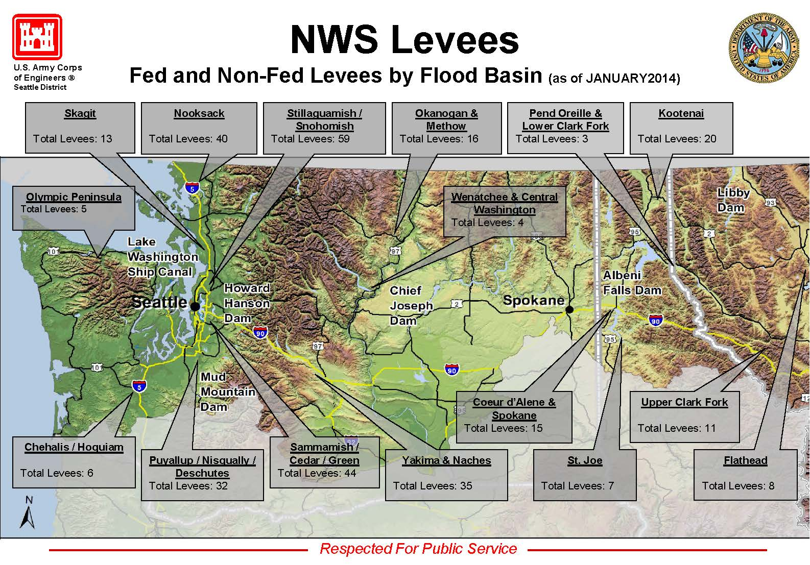 Federal and non-federal levees by bason